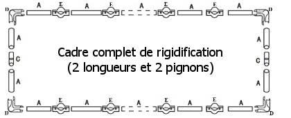 Cadre complet de rigidification (2 longueurs et 2 pignons
