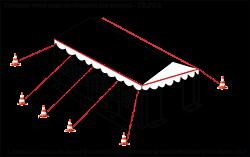 signaler la présence des sangles ou cordes et des piquets au sol