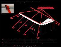 arrimer la tente et attacher fermement chaque extrémité des sangles à un piquet