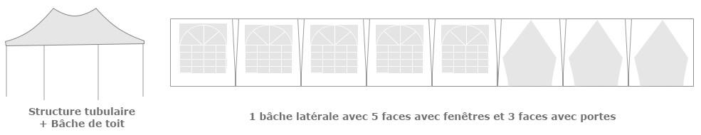 Inclus dans votre colis : une structure avec bâche de toit + 1 paroi latérale