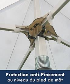 protection anti-pincement