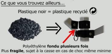 Ce que vous trouvez ailleurs : pièces noires en plastique recyclé cassantes sur la table comptoir